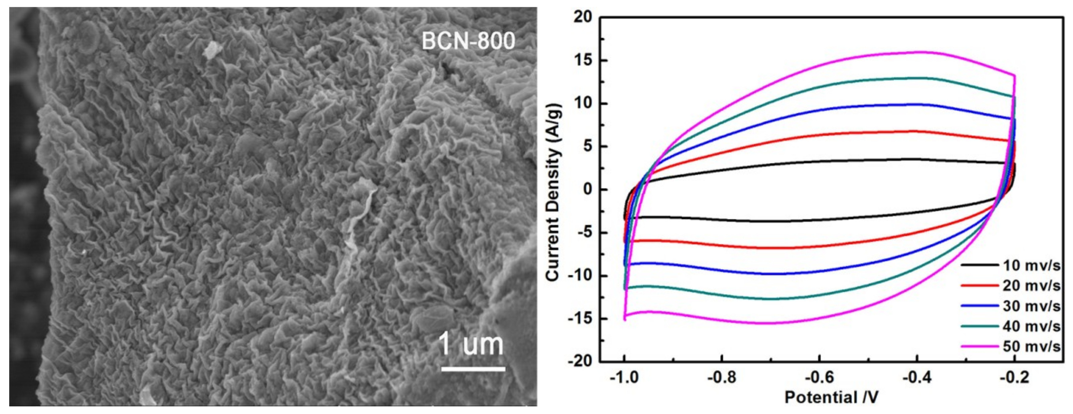 synthesis and characterization of highly Composites, material synthesis crack healing in max phase based materials recent research activities: synthesis and characterization of highly pure.