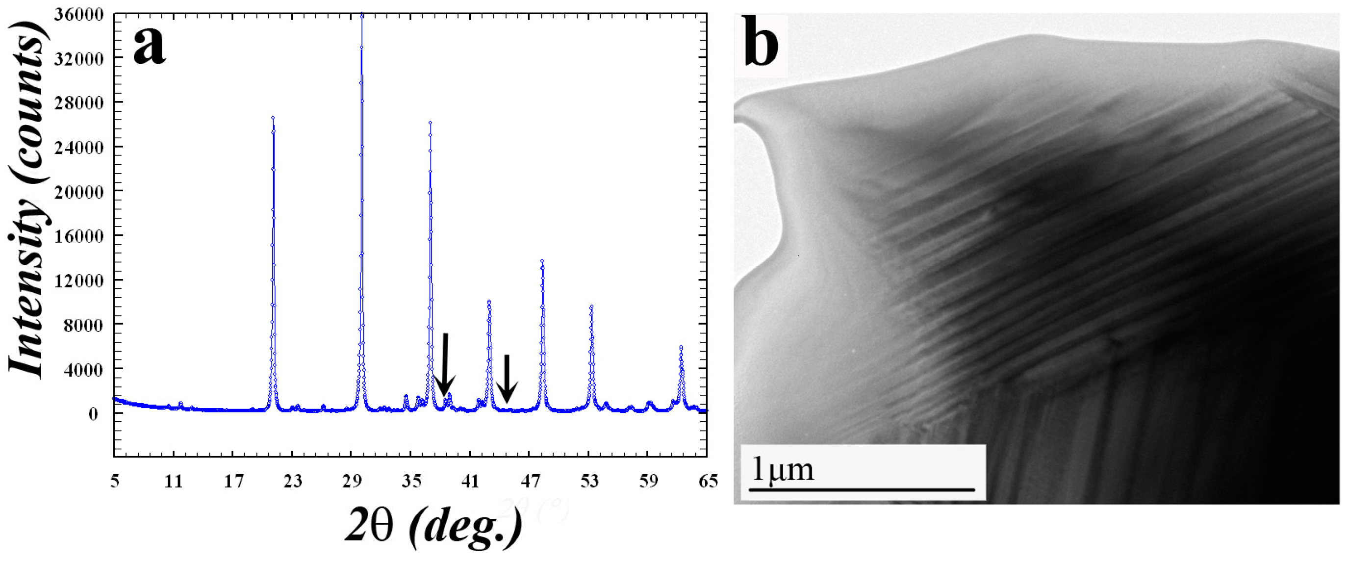 studying the diffraction patterns from Chtys and clay minerals, vol 49, no 5 398 409, 2001 baseline studies of the clay minerals society source clays: powder x-ray diffraction analyses.