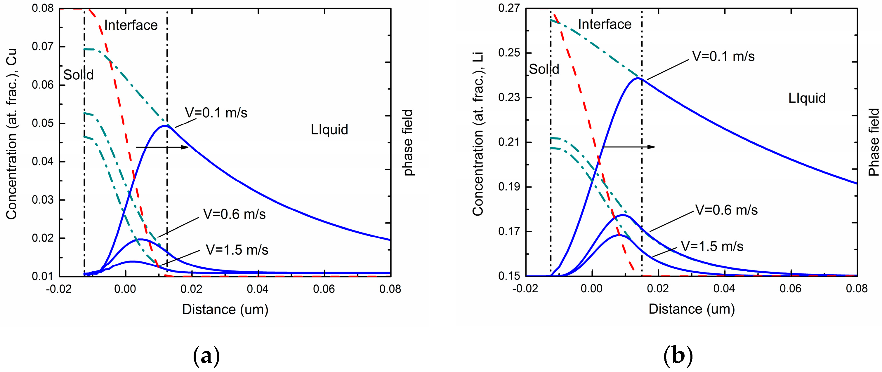 Materials free full text kinetic phase diagrams of ternary al cu no ccuart Image collections