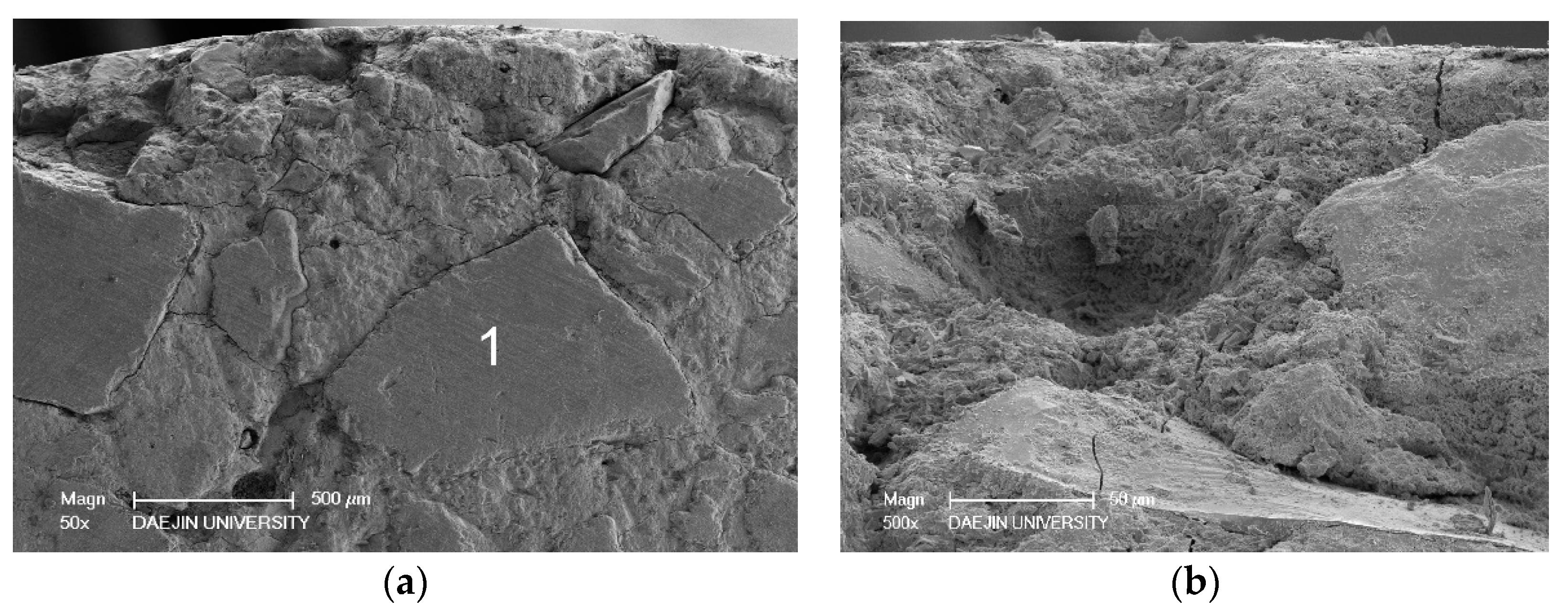 Calcium Silicate Slag : Materials free full text influence of titanium dioxide