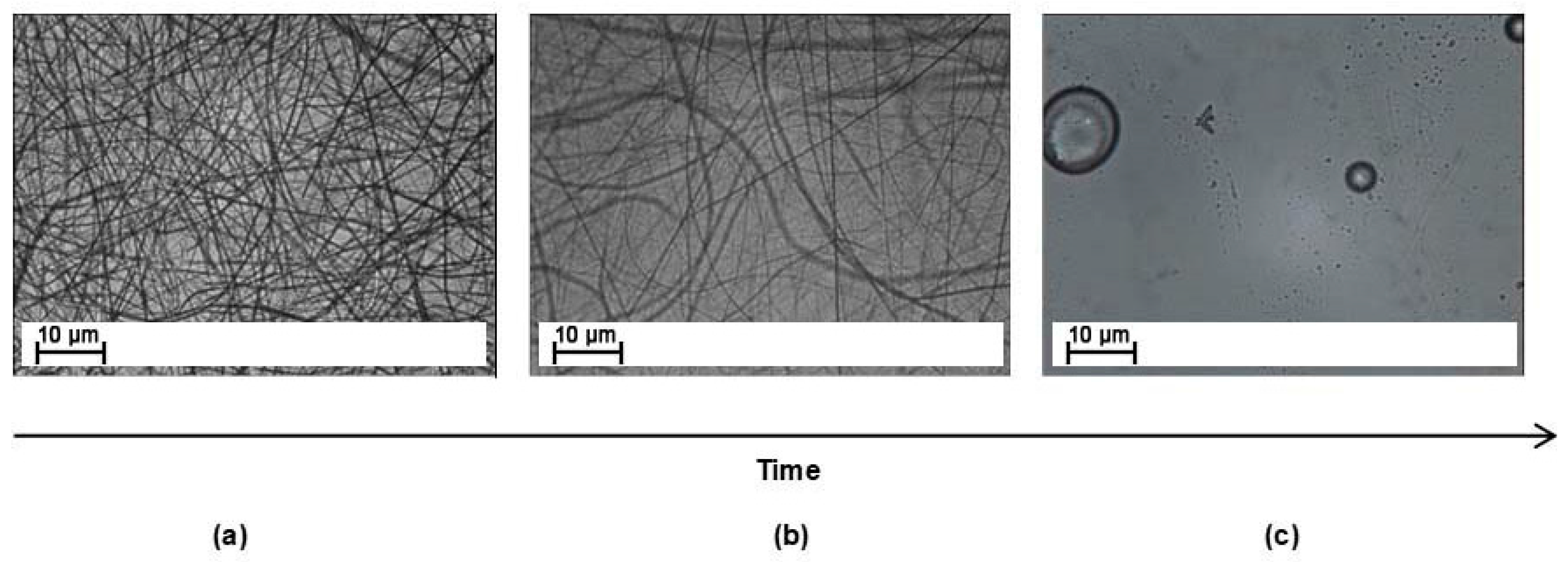 Materials Free Full Text Trifunctional Epoxy Resin Composites Modified By Soluble Electrospun Veils Effect On The Viscoelastic And Morphological Properties Html