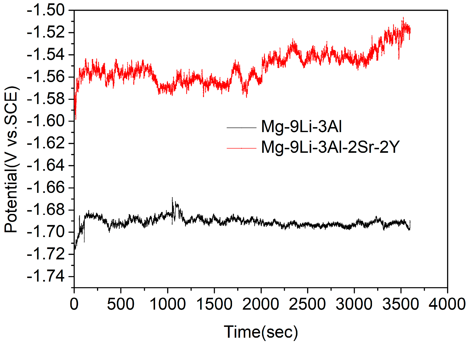 Materials Free Full Text Dynamic Recrystallization Behavior And Open Circuit Resistance No