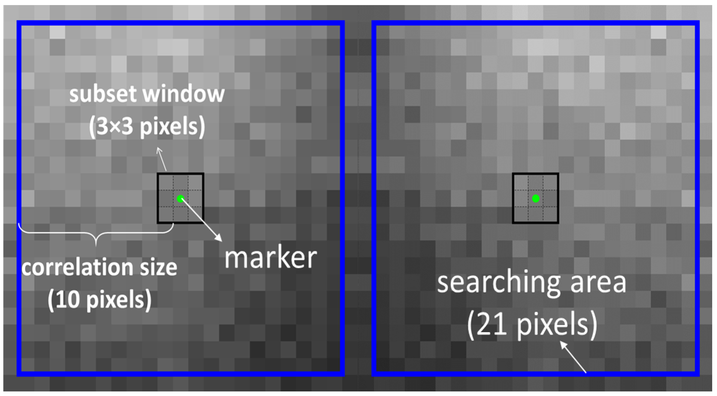 Materials | Free Full-Text | Digital Image Correlation of 2D X-ray