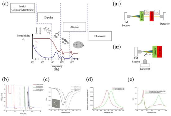 kl robbins amp myers wiring diagram wiring diagram database u2022 rh mokadesign co Rockwell Wiring Diagram Regal Wiring Diagram