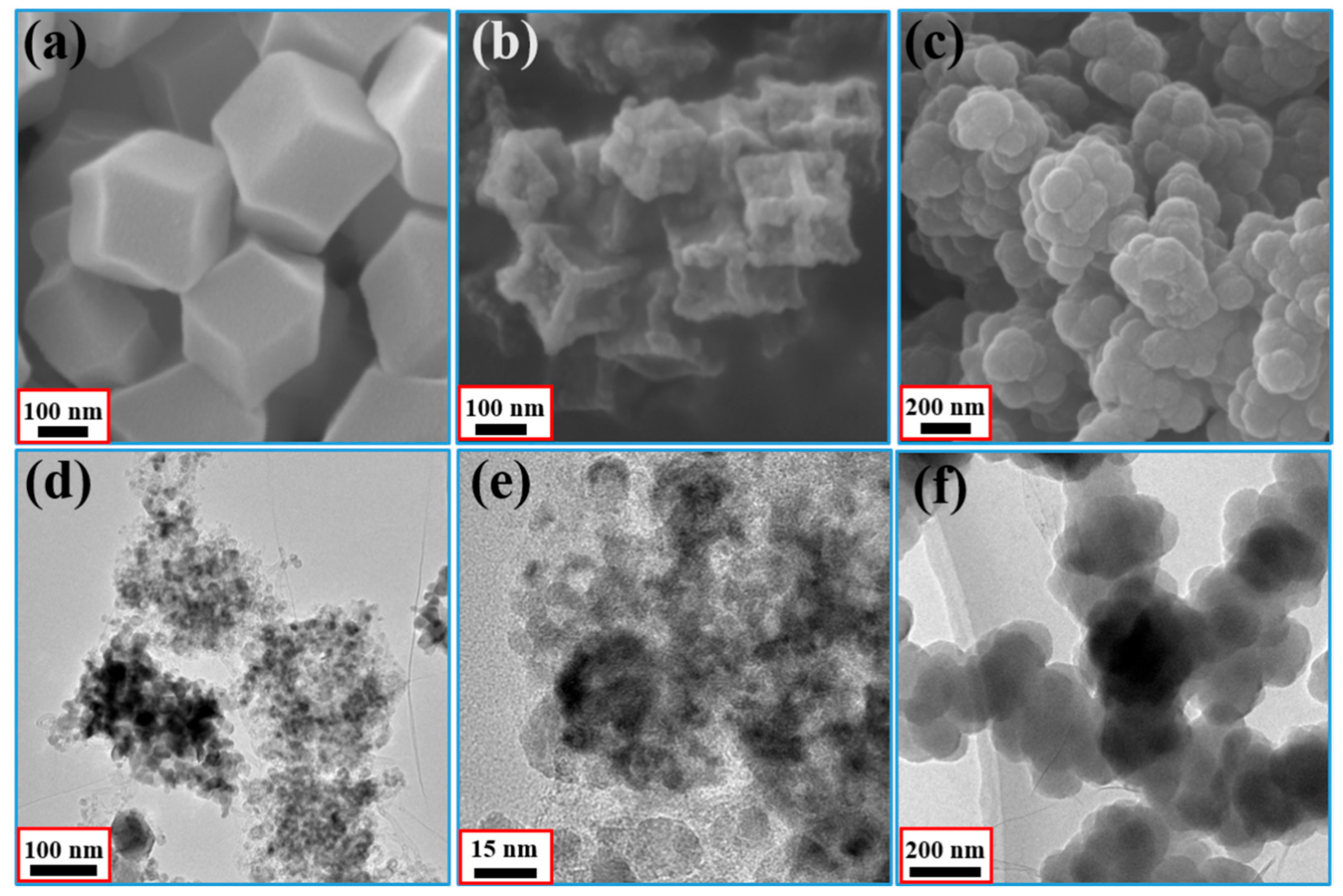 materials free full text decorating mof derived nanoporous co c