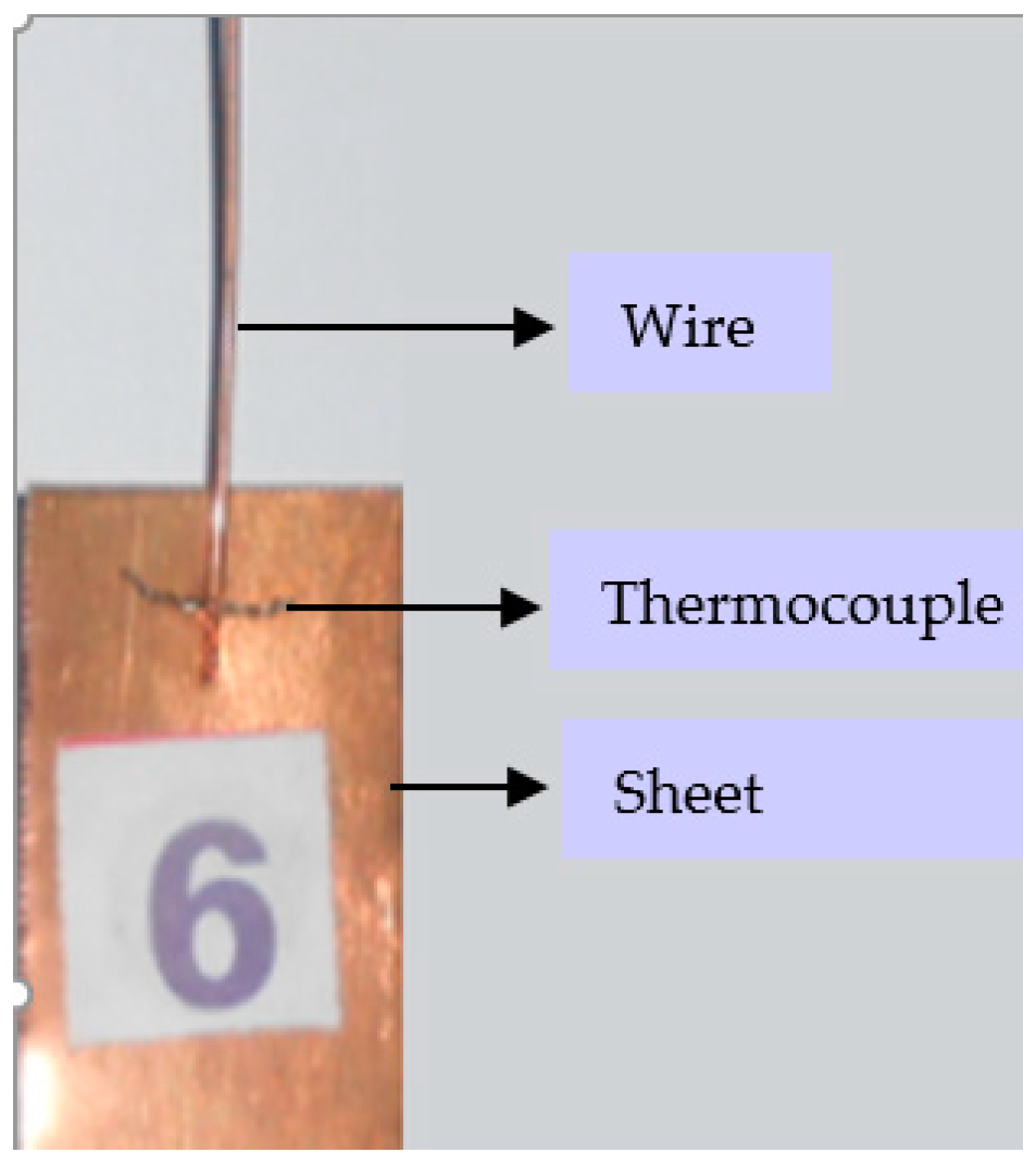 Etl Testing Useful Resources: Effect Of Temperature