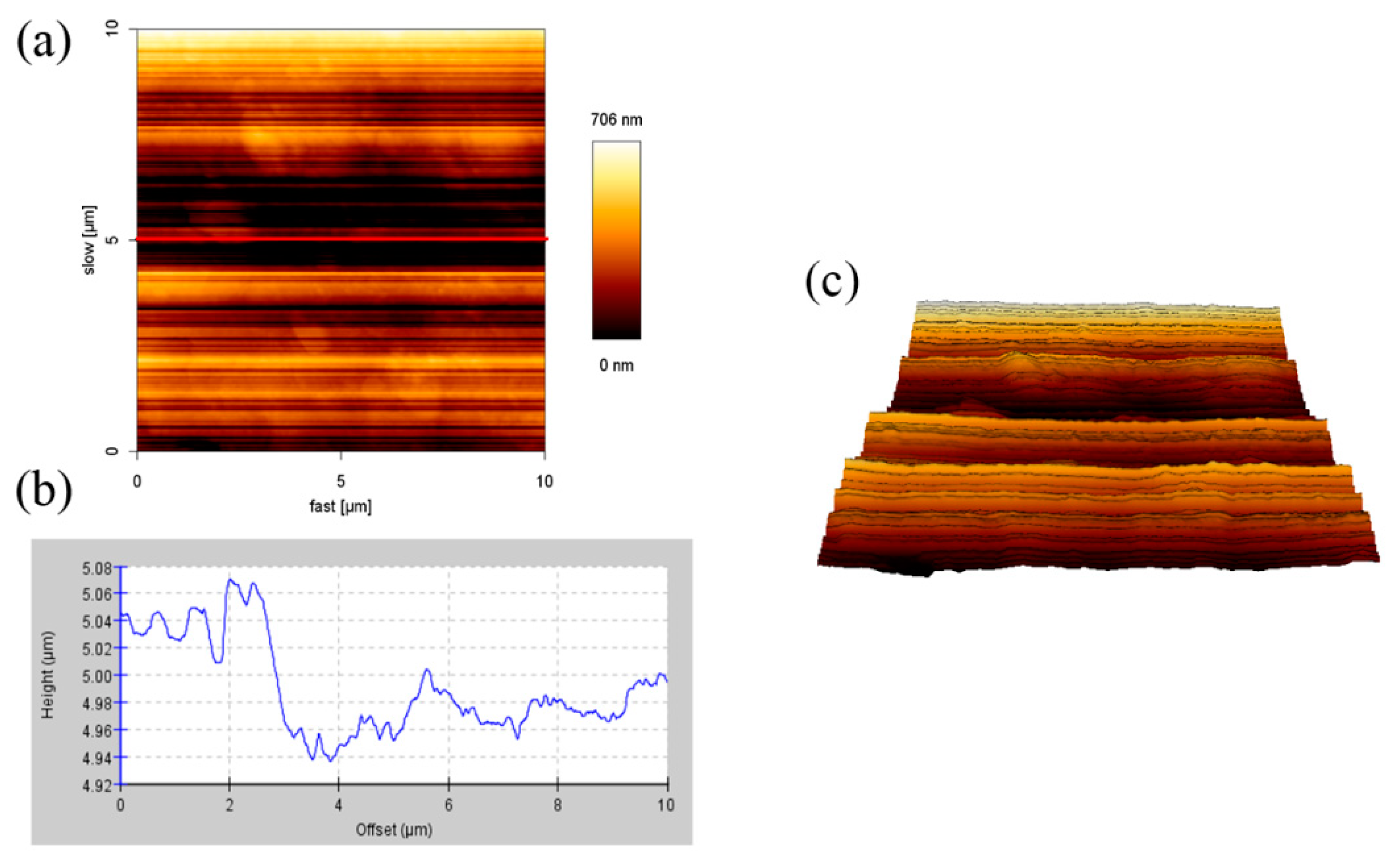 Materials | Free Full-Text | The Effect of Radiative Cooling on