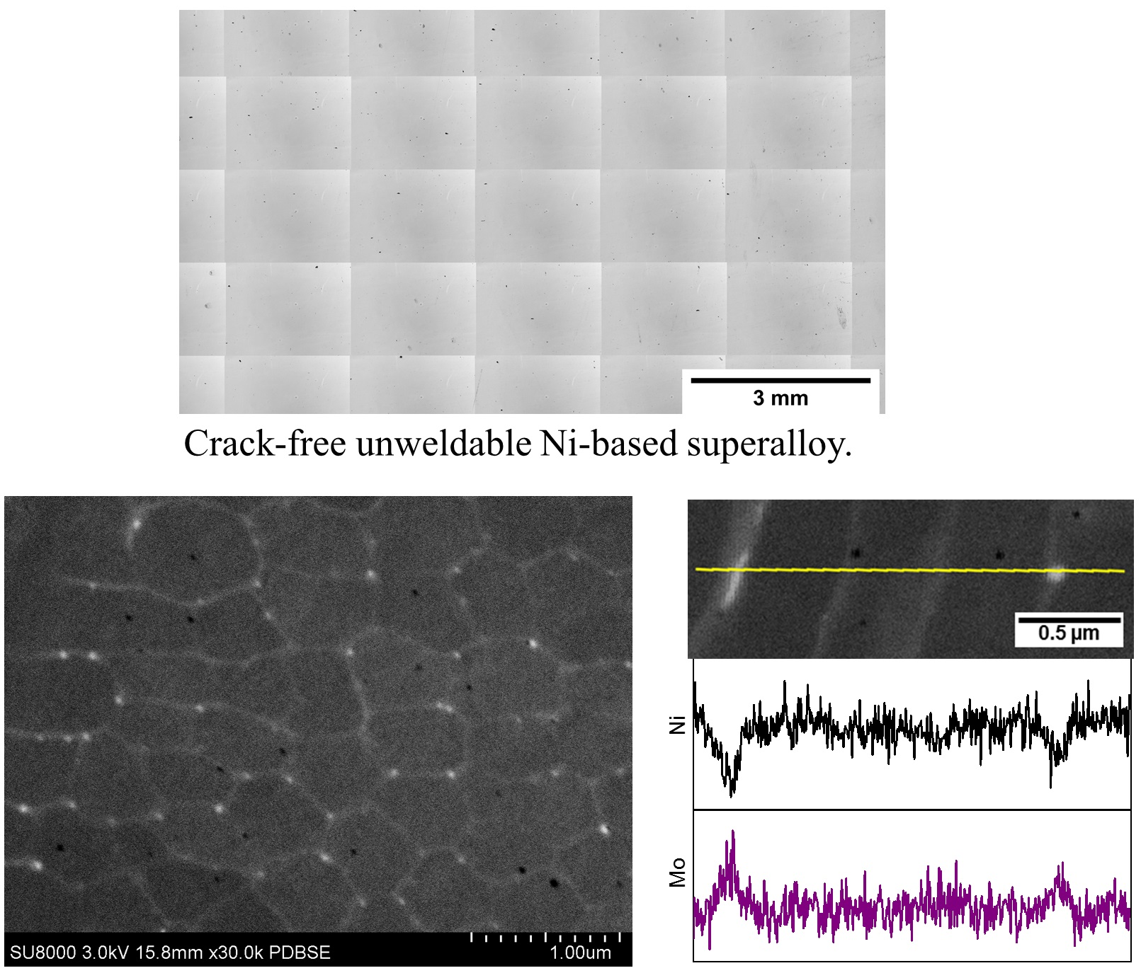 Materials   Free Full-Text   Fabrication of Crack-Free