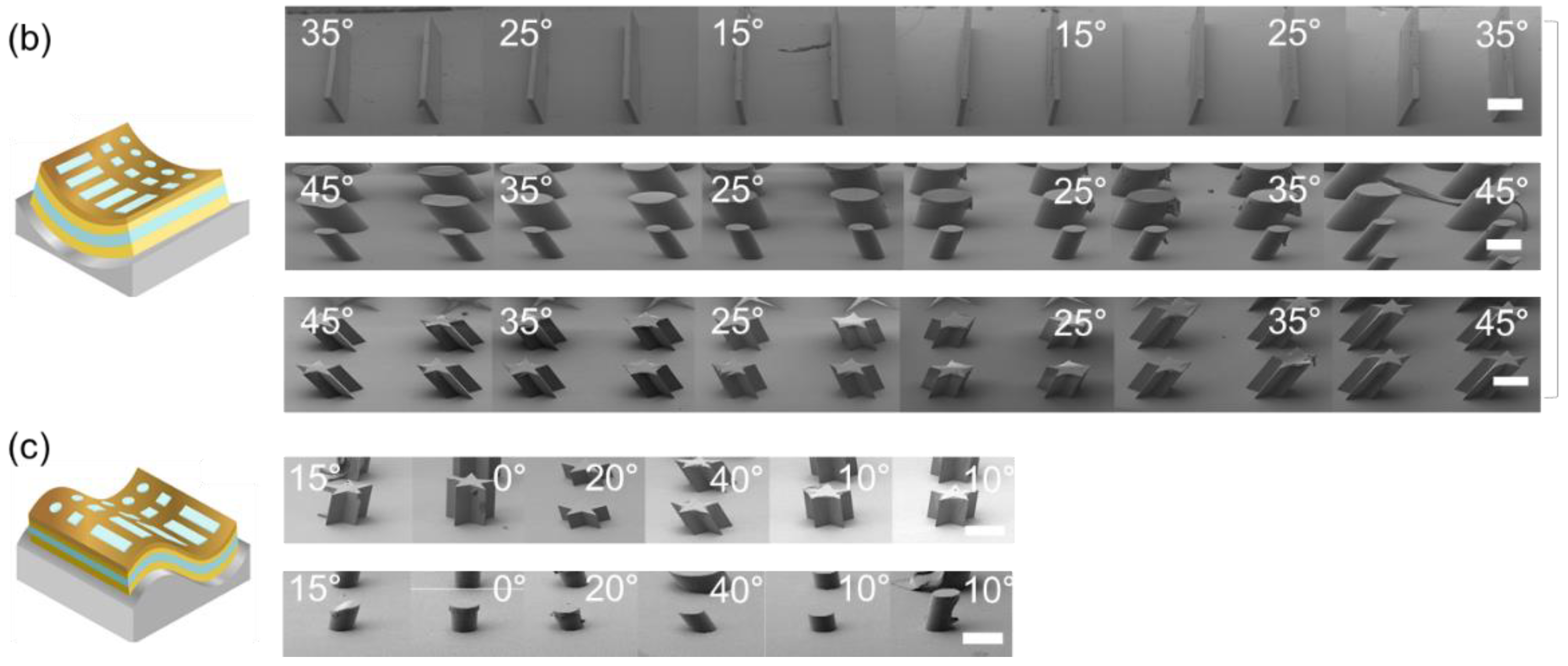 Materials Free Full Text Fabrication Of Polymer Microstructures X Ray Lithography No