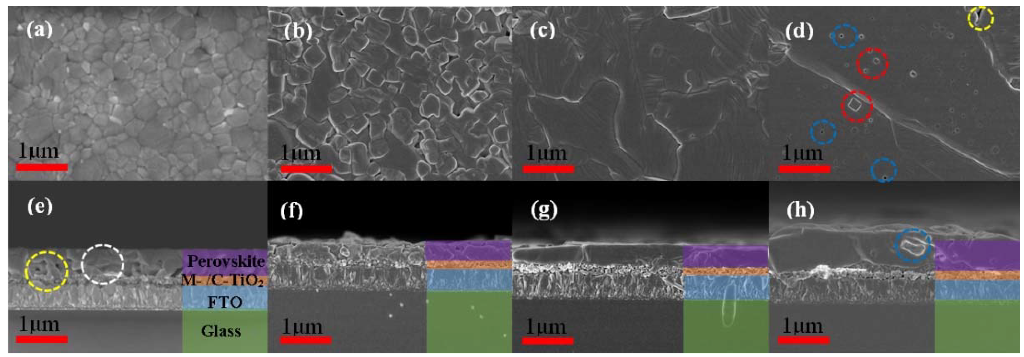 Materials Free Full Text Modulating Surface Morphology