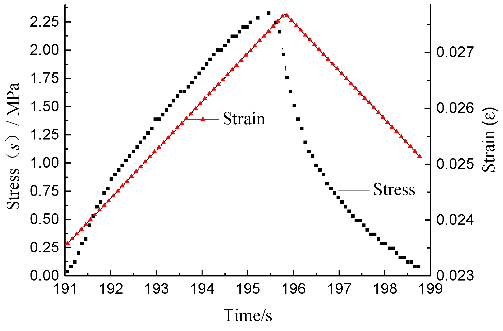 Materials Free Full Text Energy Based Approach To Predict