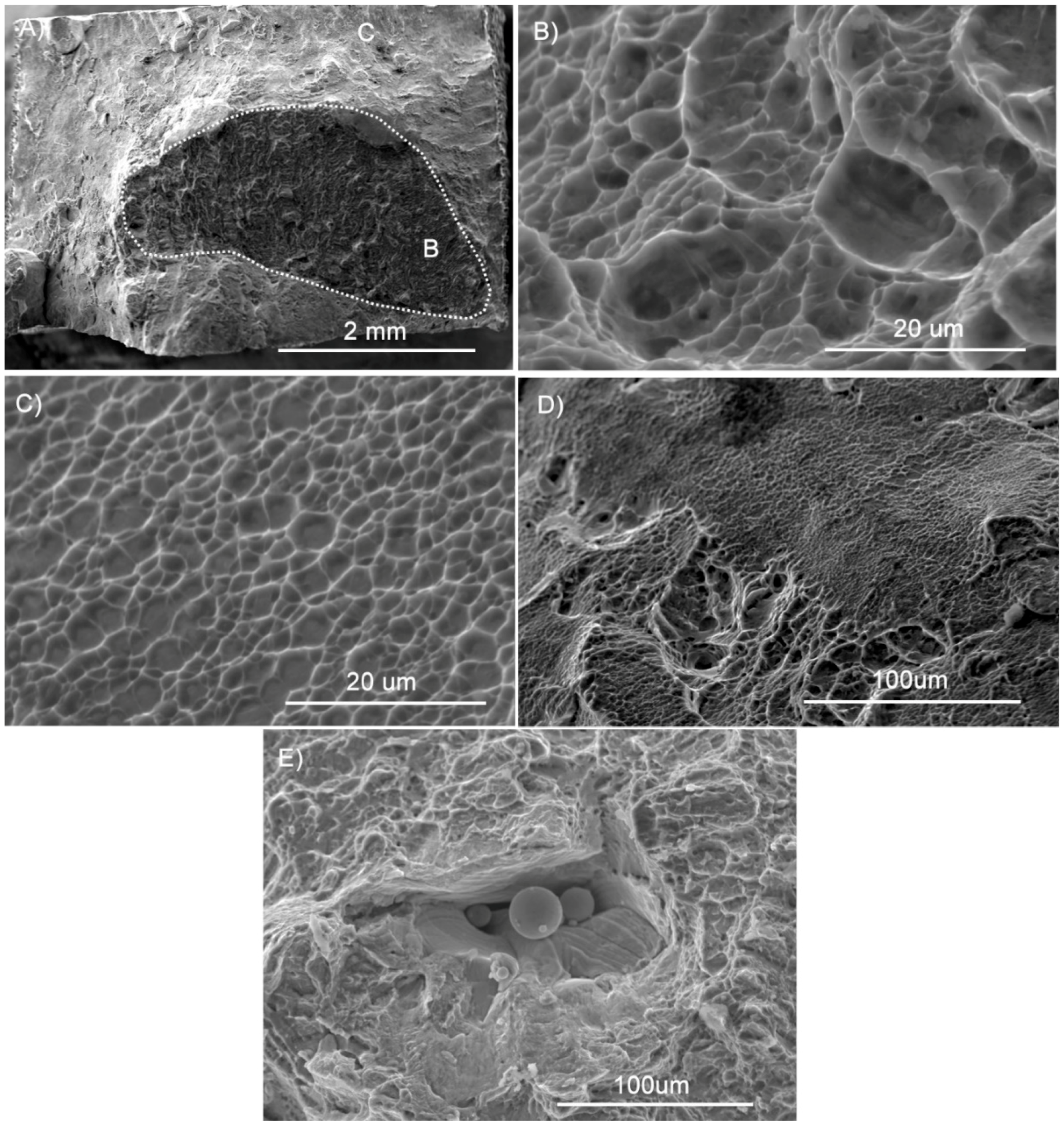 Materials Free Full Text Assay Of Secondary Anisotropy