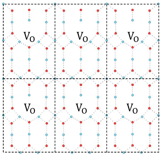 Materials Special Issue Density Functional Theory Dft