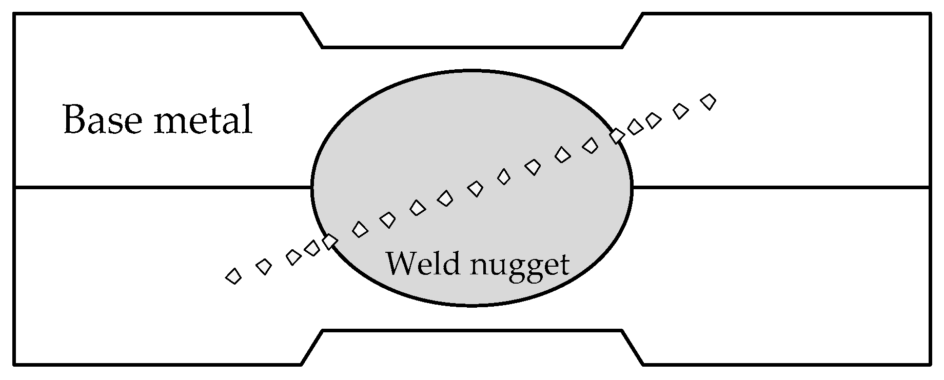 Materials Free Full Text Effect Of Welding Current On Weld Joint Diagram No