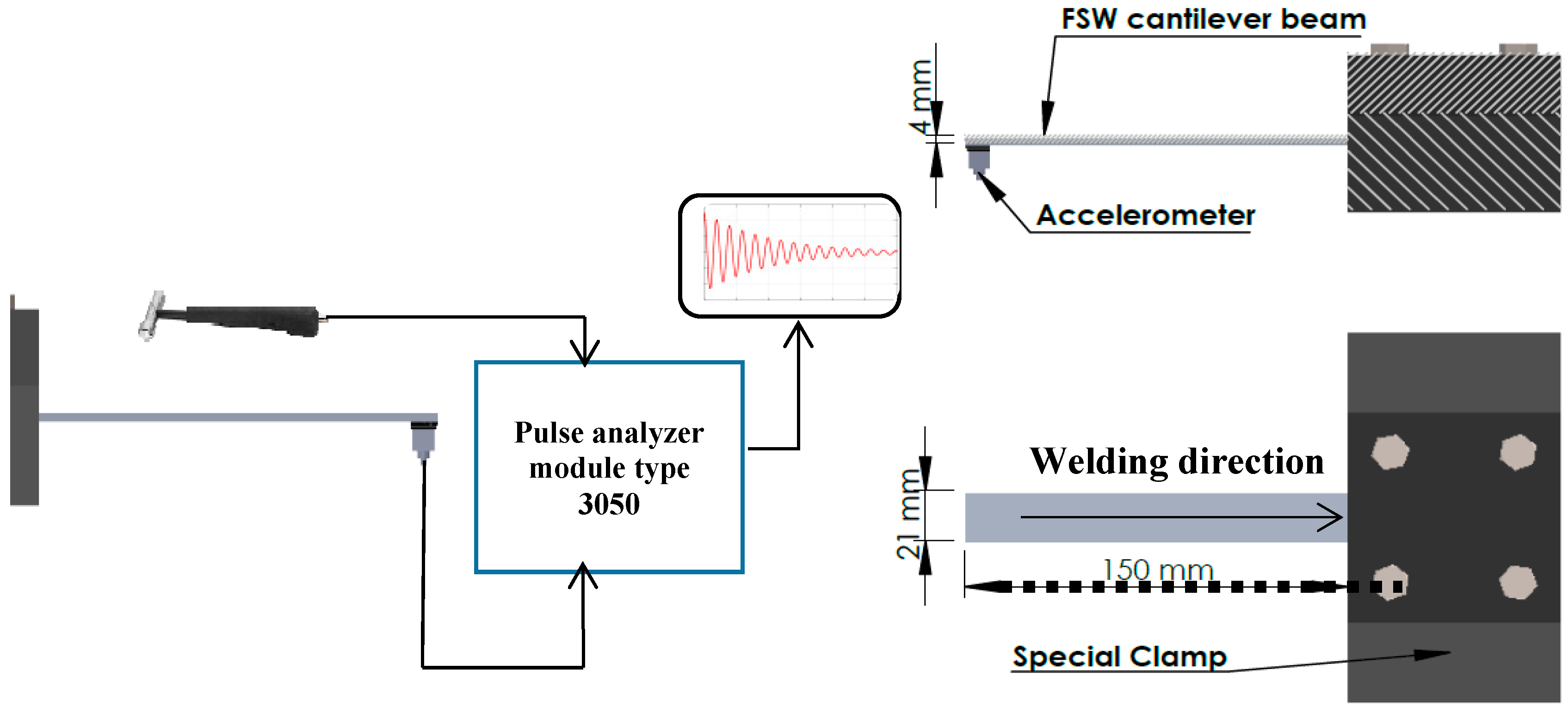 Materials Free Full Text Detection Of Friction Stir Welding