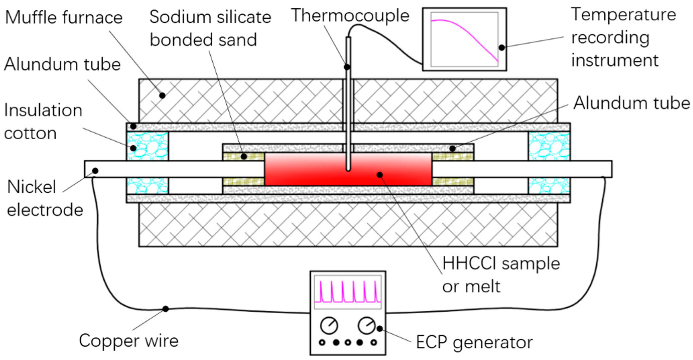 Strange Ecp Wiring Diagram Wiring Diagram Online Wiring Cloud Peadfoxcilixyz
