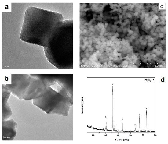 Materials | Free Full-Text | Properties of Cement-Based Composites