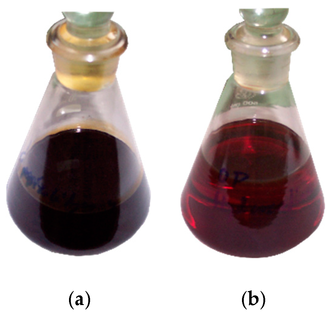 Materials | Free Full-Text | Modification of Pyrolytic Oil from