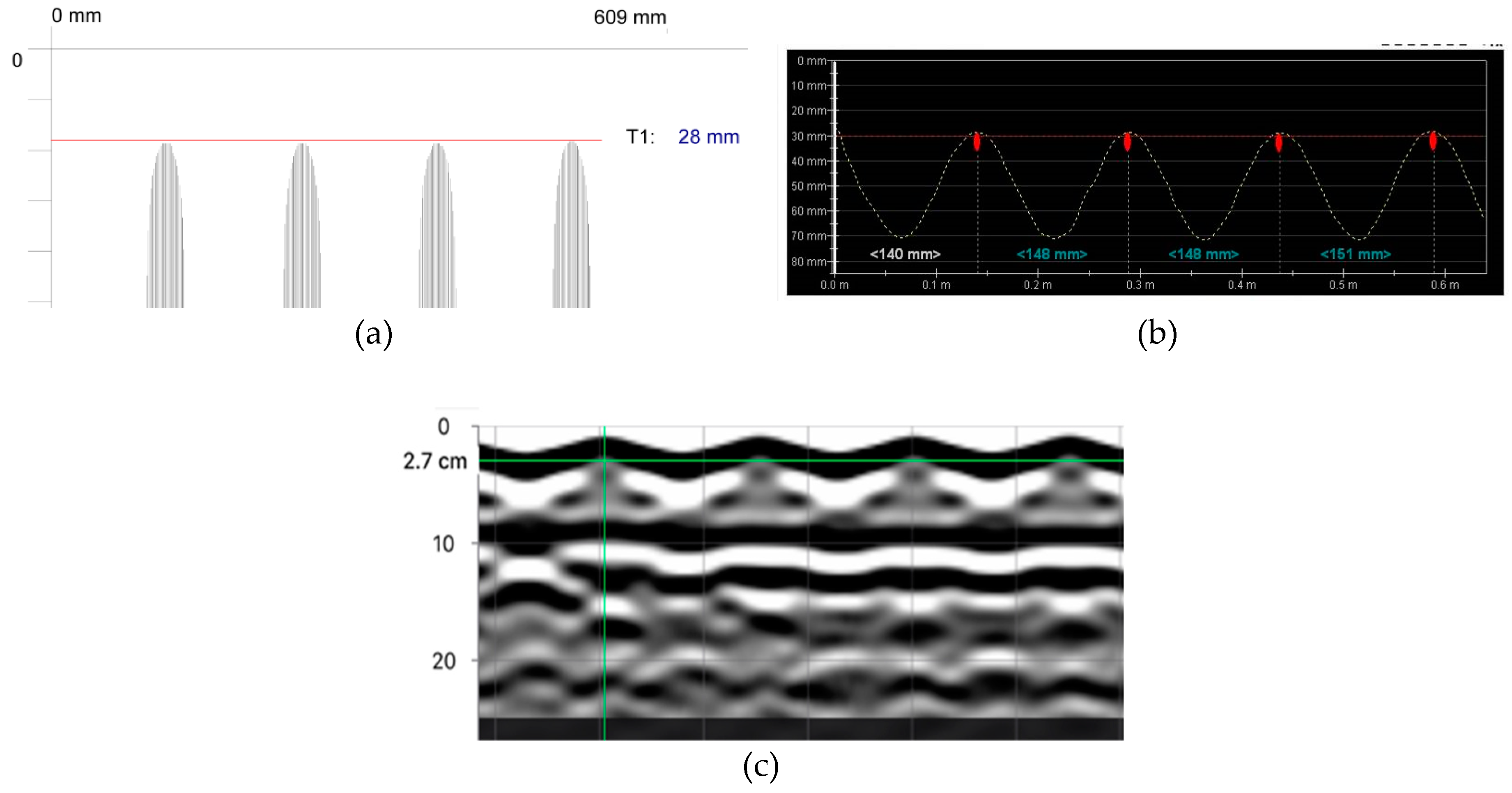 Materials   Free Full-Text   Accuracy of Eddy-Current and