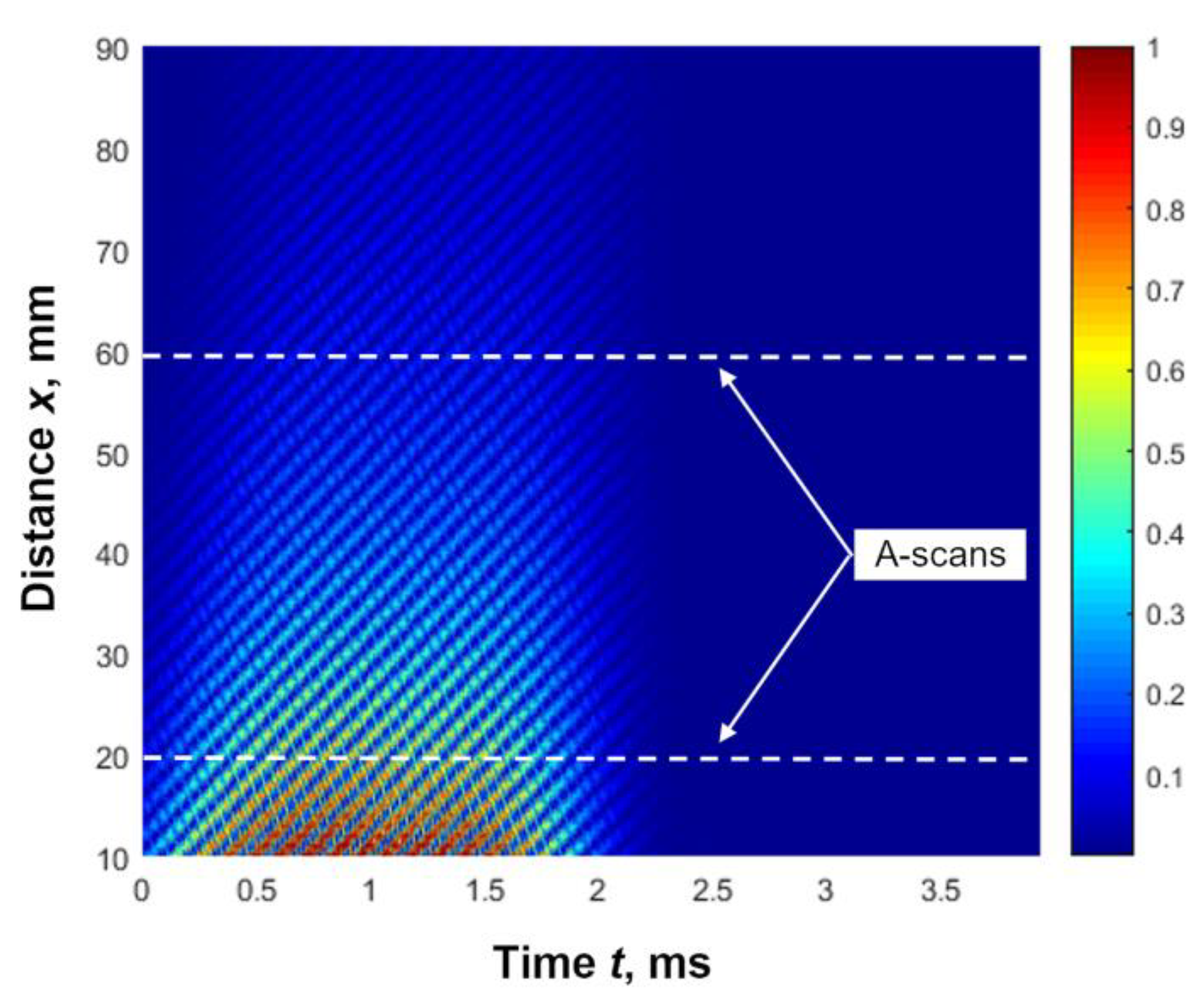 Materials | Free Full-Text | Attenuation of a Slow Subsonic