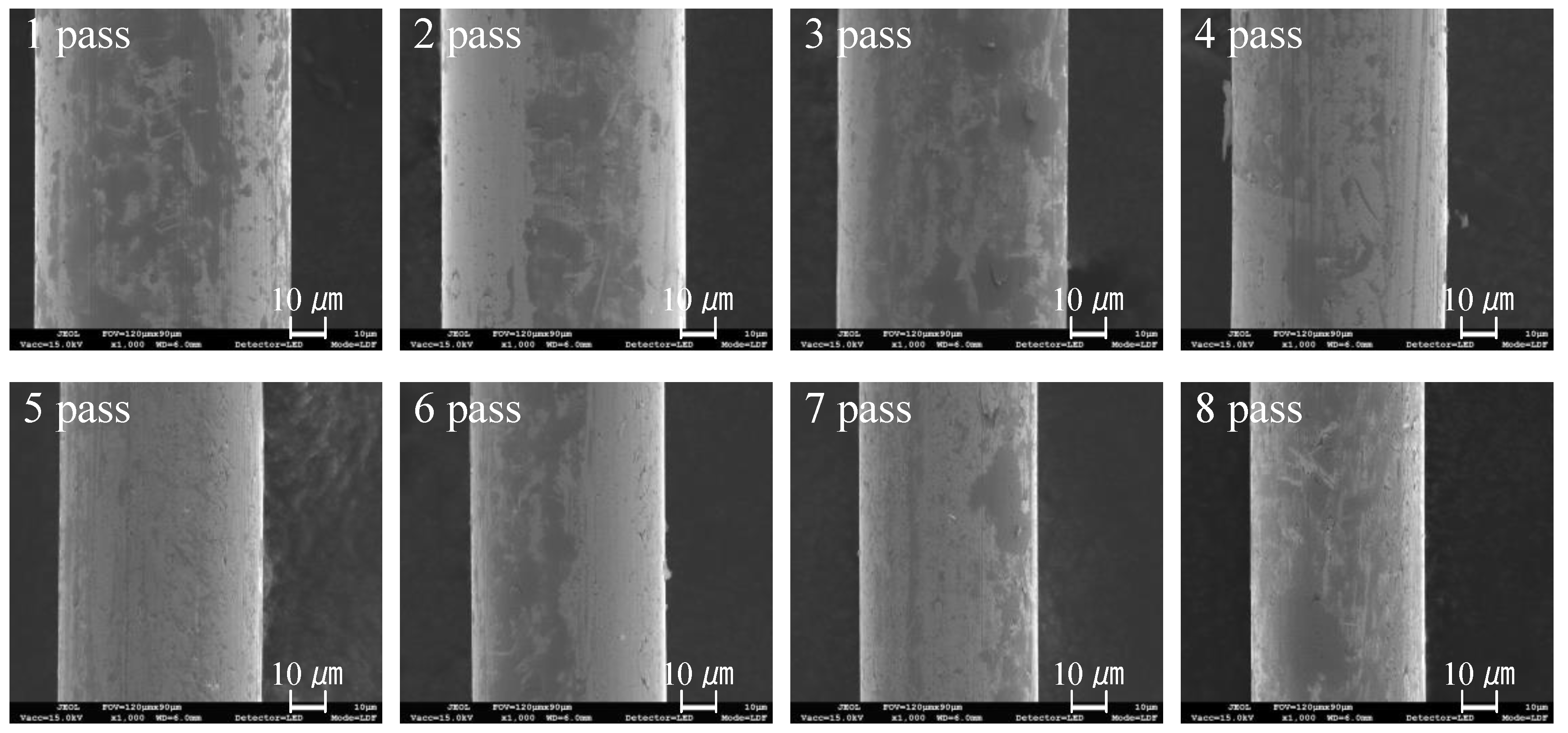 Materials | Free Full-Text | Fabrication of 50 0 μm Ultra-Fine Pure