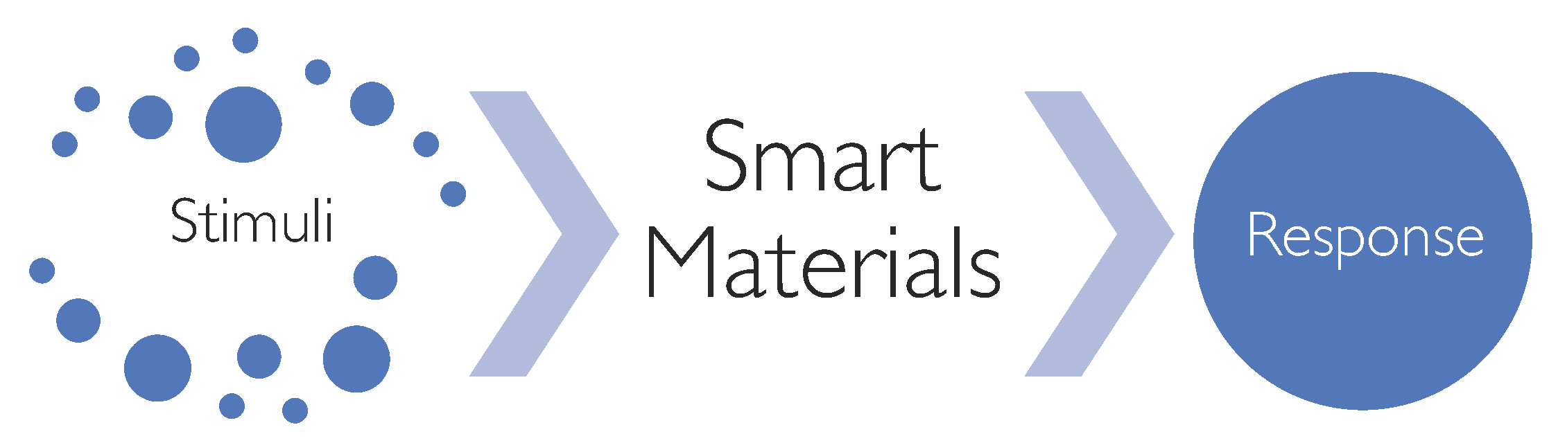 Materials 12 02216 g001