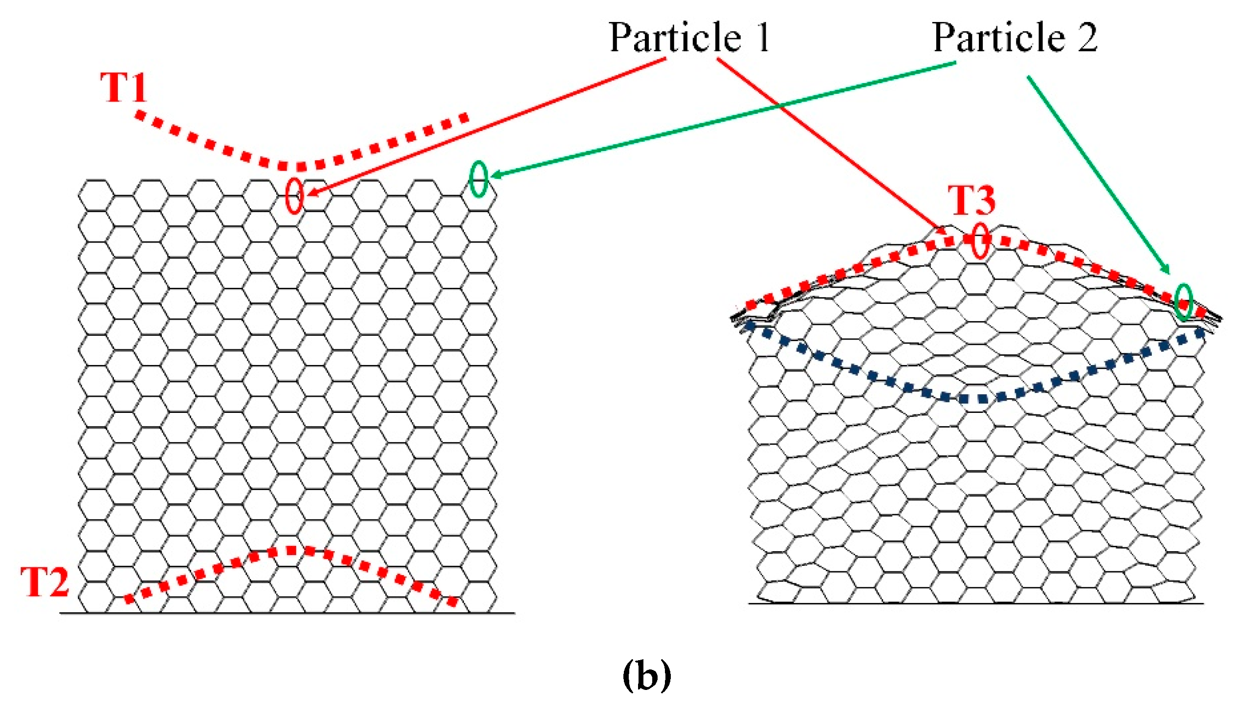 Materials | Free Full-Text | Numerical Simulation on In