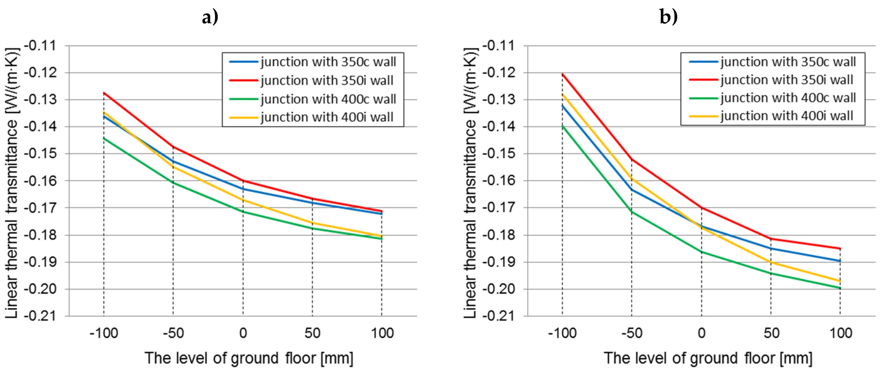 Materials | Free Full-Text | Analysis of the Occurrence of