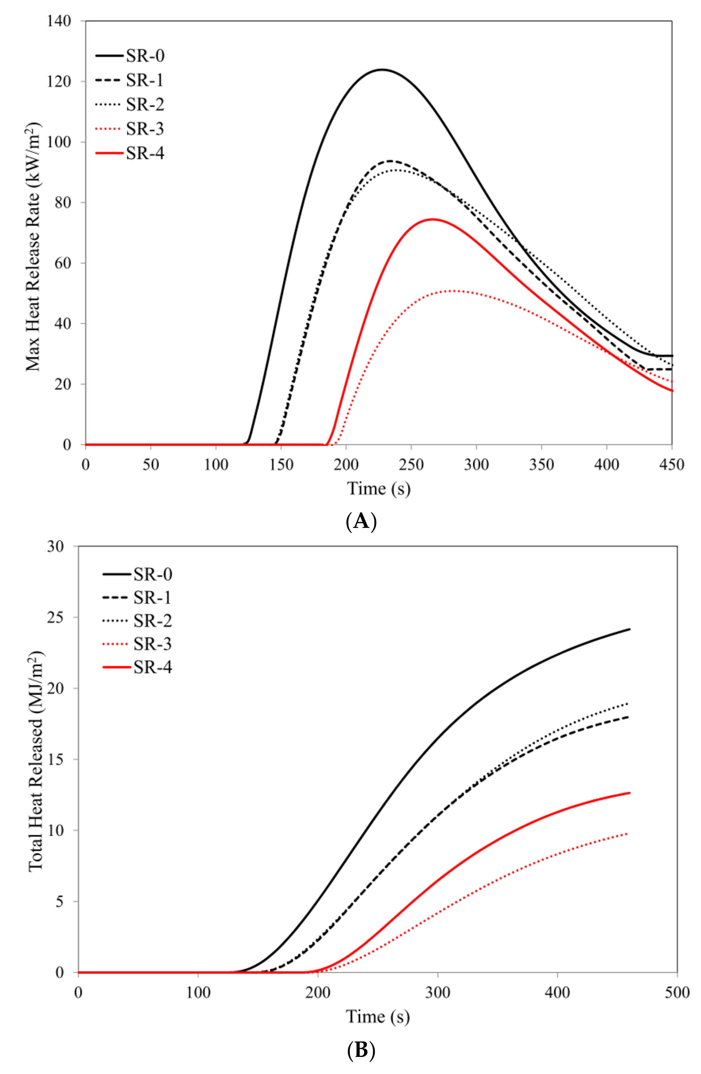 Materials | Free Full-Text | Impact of Basalt Filler on