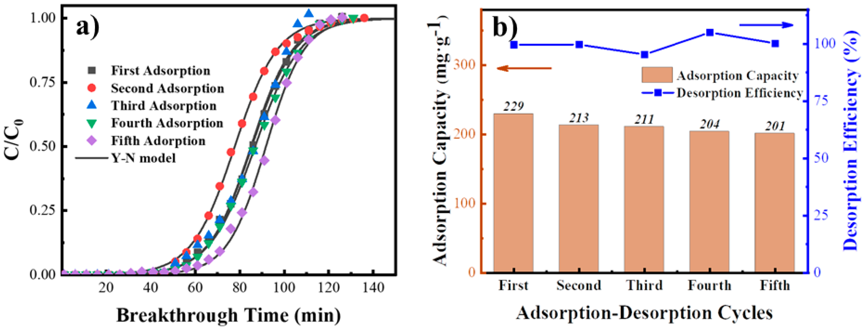 Materials | Free Full-Text | Preparation of Carbon-Silicon