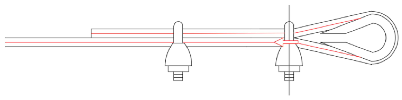Figure 293 Final Panel Wiring