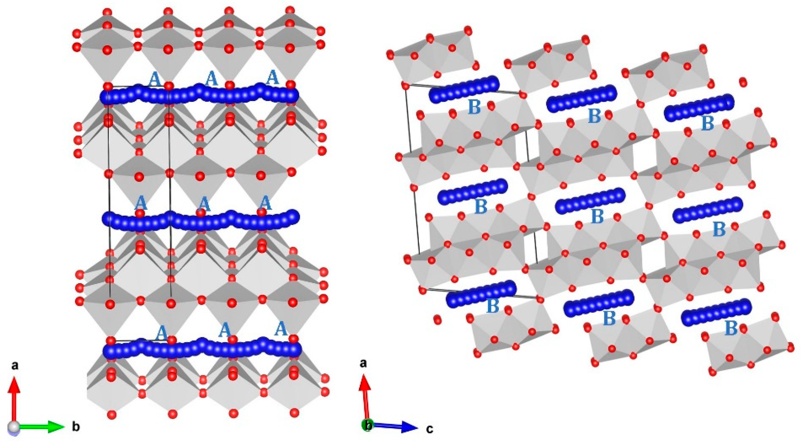 Materials | Free Full-Text | Defects, Diffusion, and Dopants