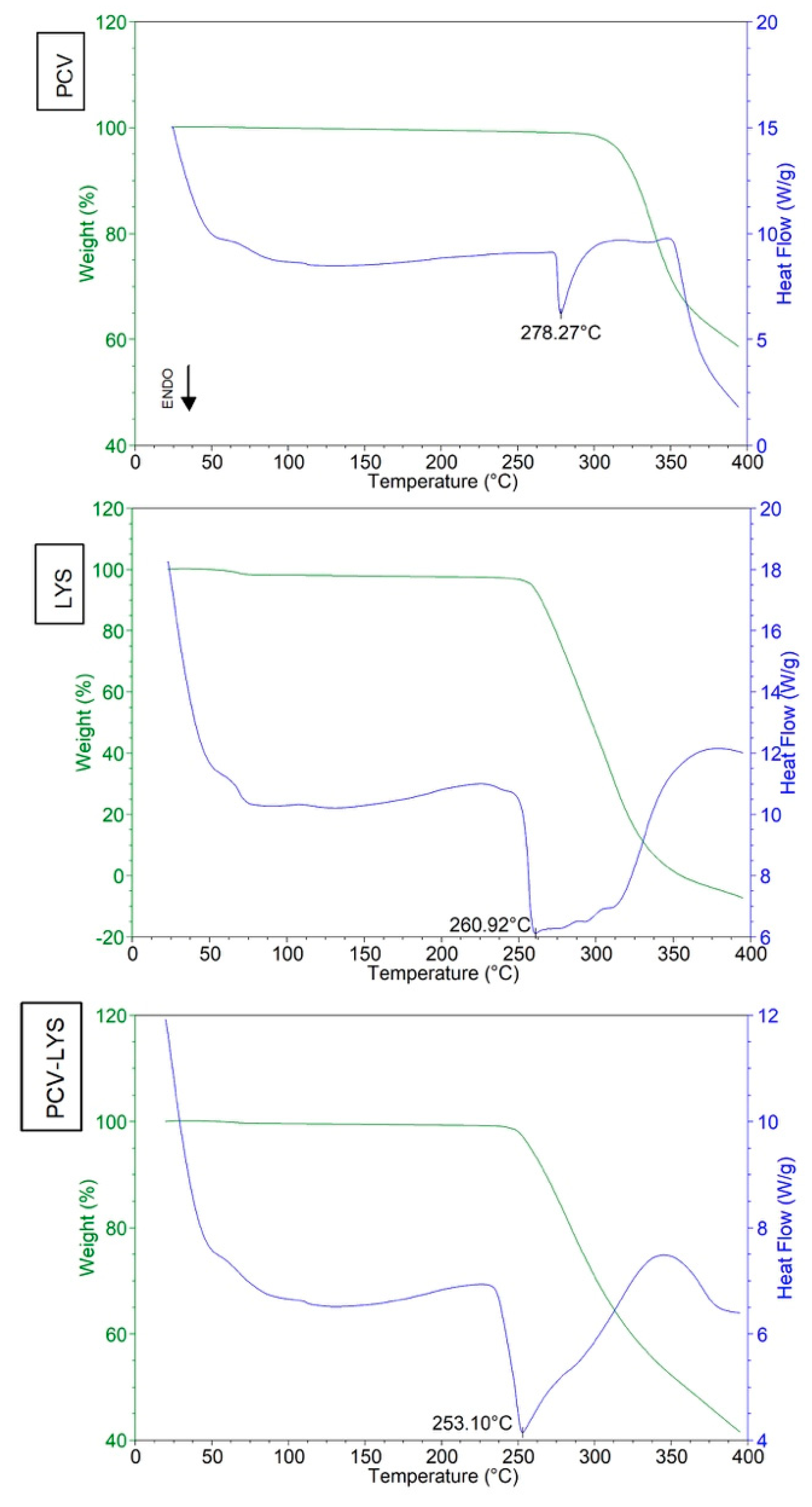 Materials | Free Full-Text | Solid-State Characterization