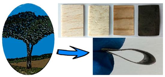 Materials Free Full Text Rendering Wood Veneers Flexible