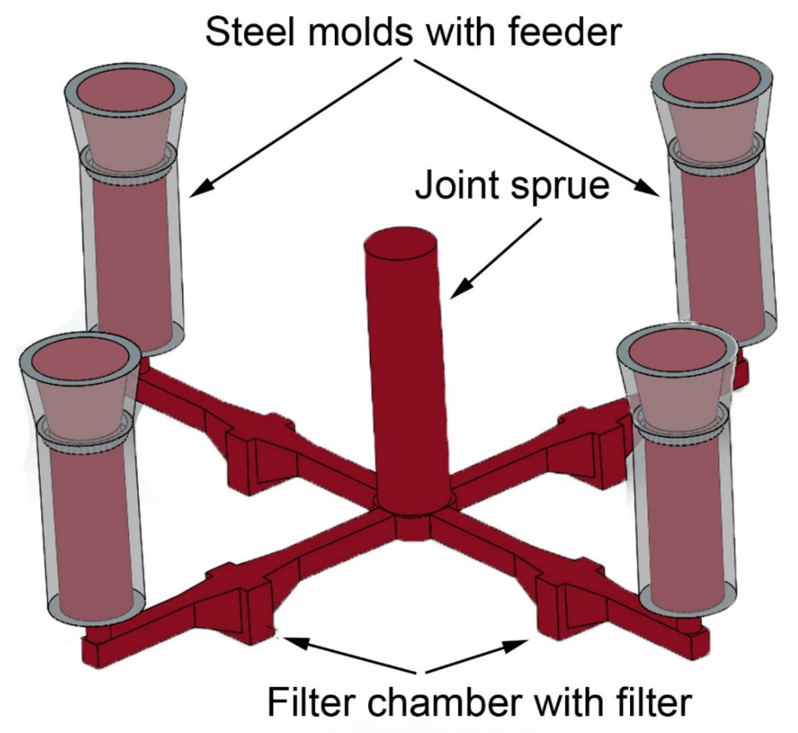 Fuel Filter Anodized//Clear Chamber Short