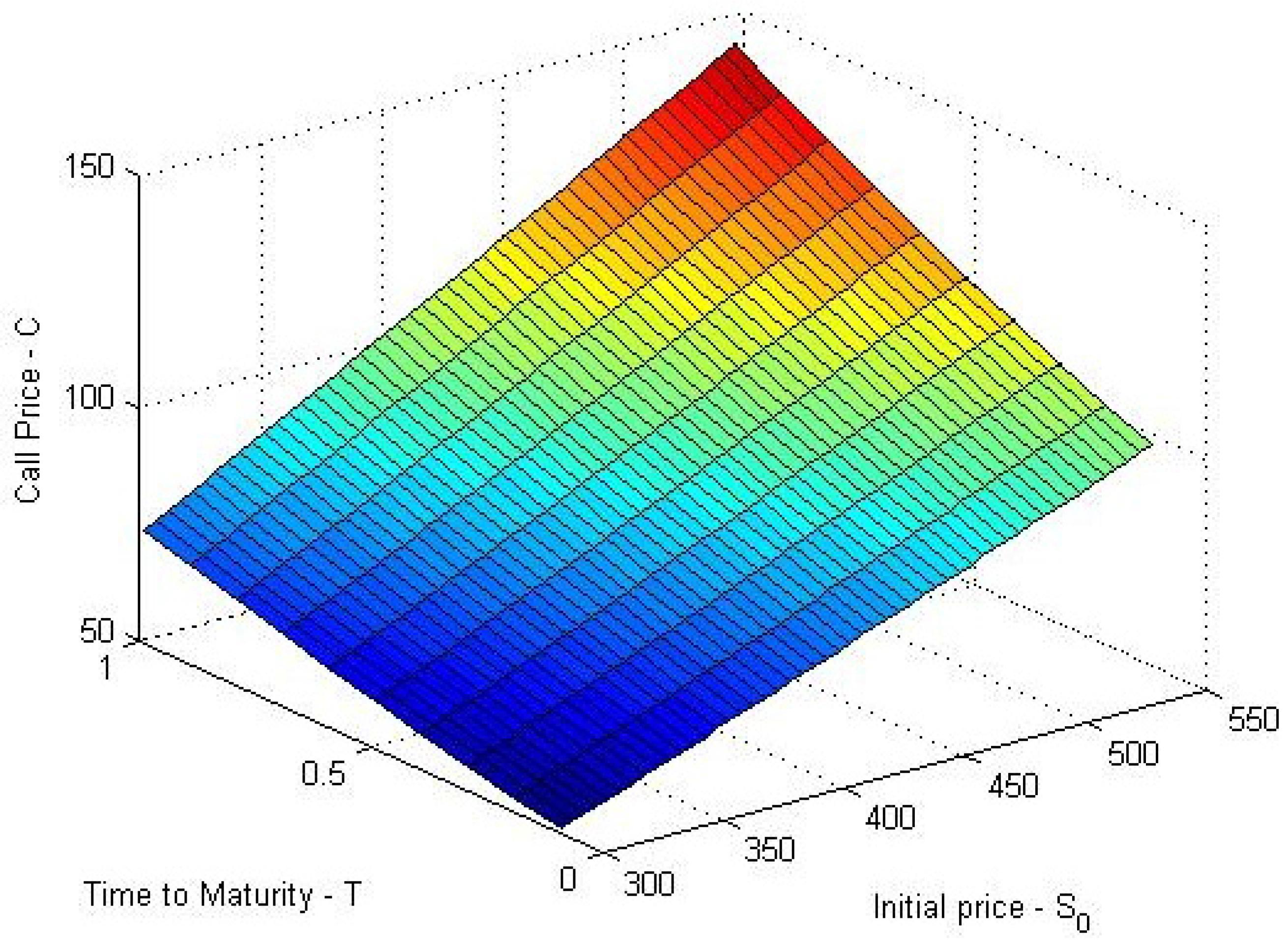 Mathematics | Free Full-Text | Barrier Option Under Lévy