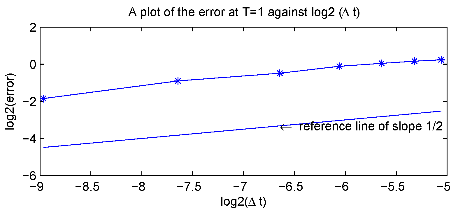pdf ion cyclotron resonance