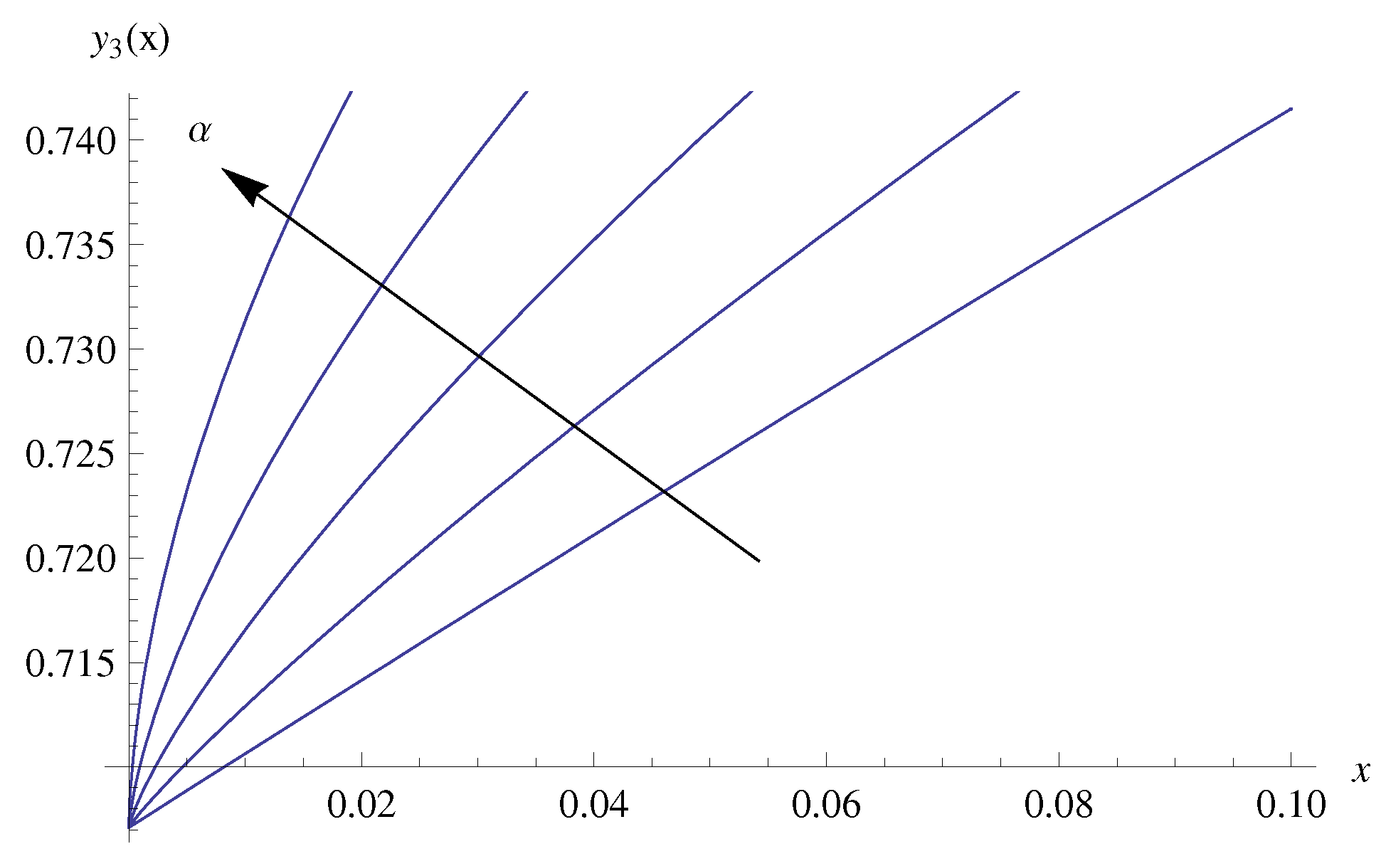 Formulate A Generalization For All Combinations Of Series Resistances