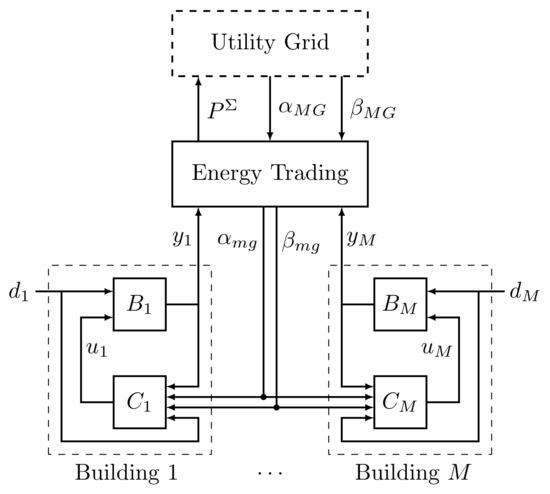 view Vorlesungen uber Theoretische Physik 1. Mechanik 1989