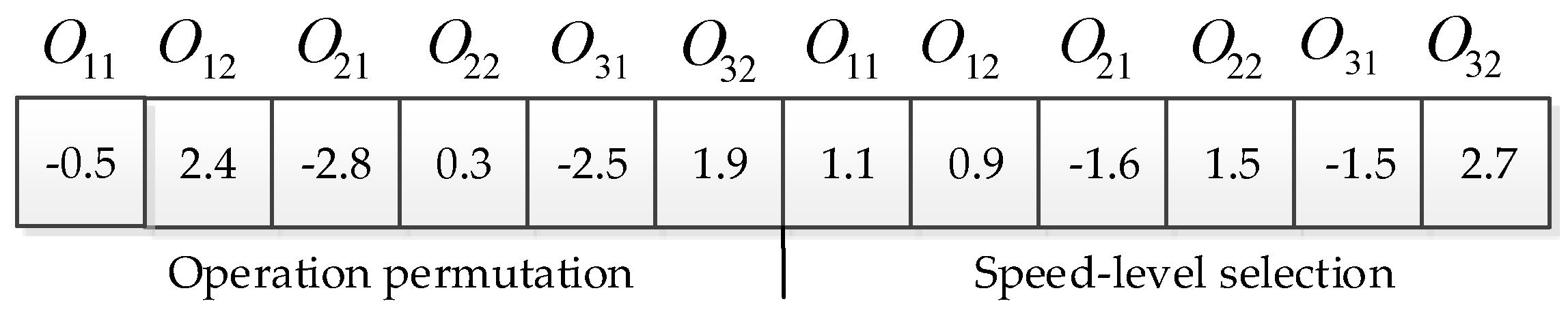 Mathematics   Free Full-Text   Energy-Efficient Scheduling