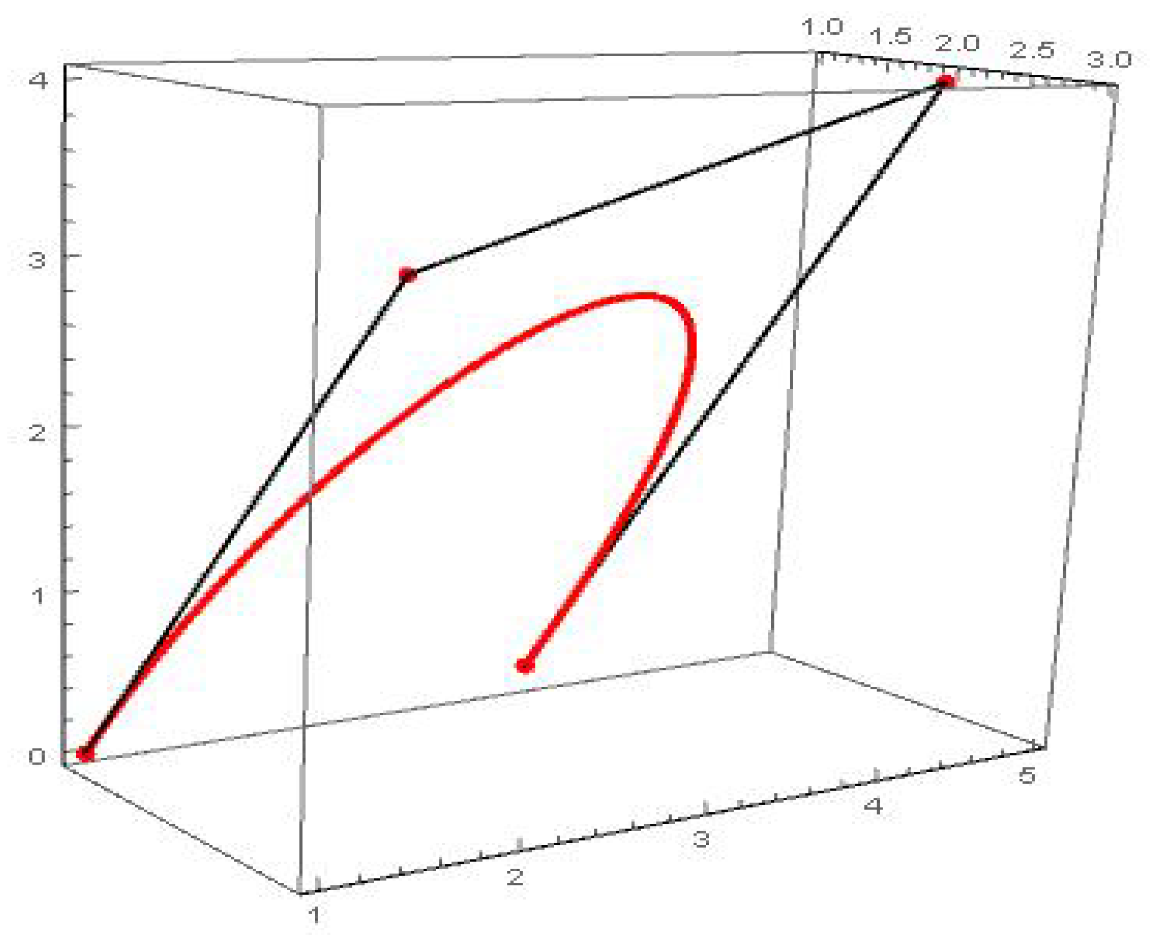 Mathematics | Free Full-Text | Serret-Frenet Frame and Curvatures of