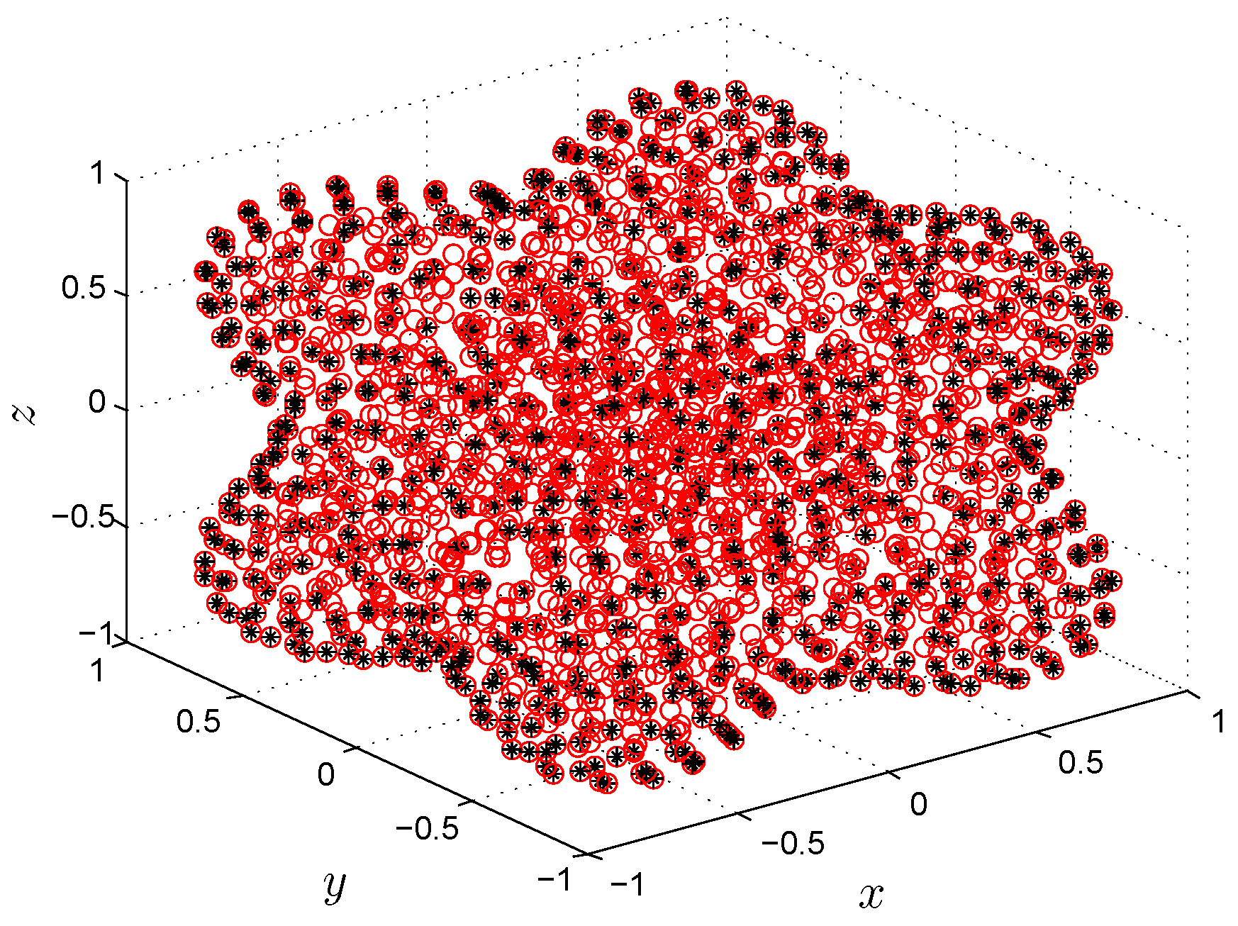Topological Methods in Nonlinear Analysis