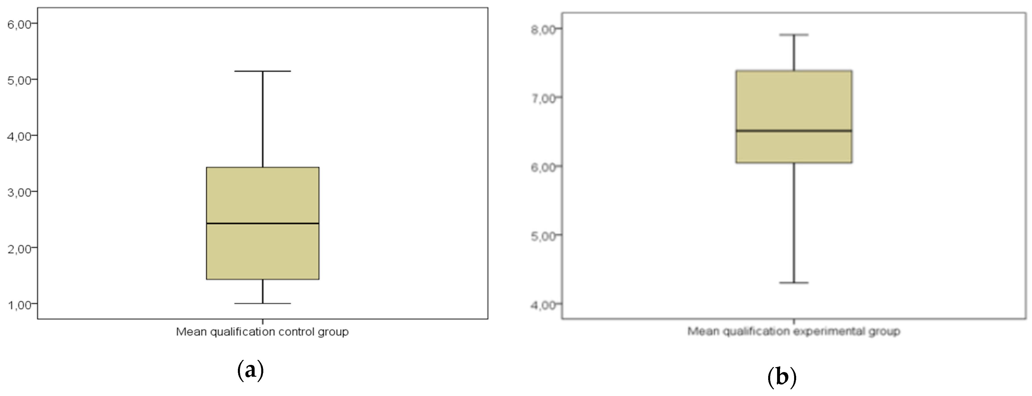 Mathematics   Free Full-Text   3D Visualization through the