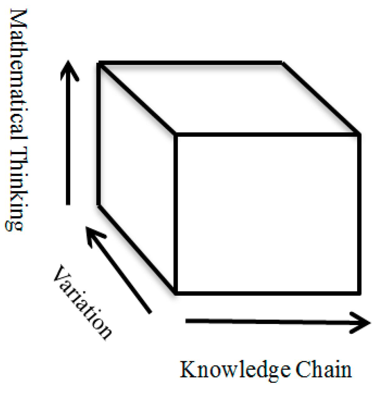 Mathematics | Free Full-Text | The Evolution of Mathematical