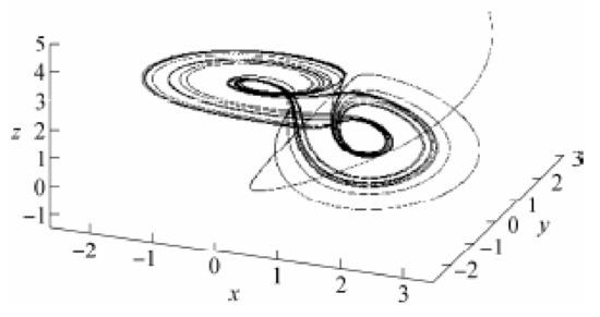 Mathematics | An Open Access Journal from MDPI