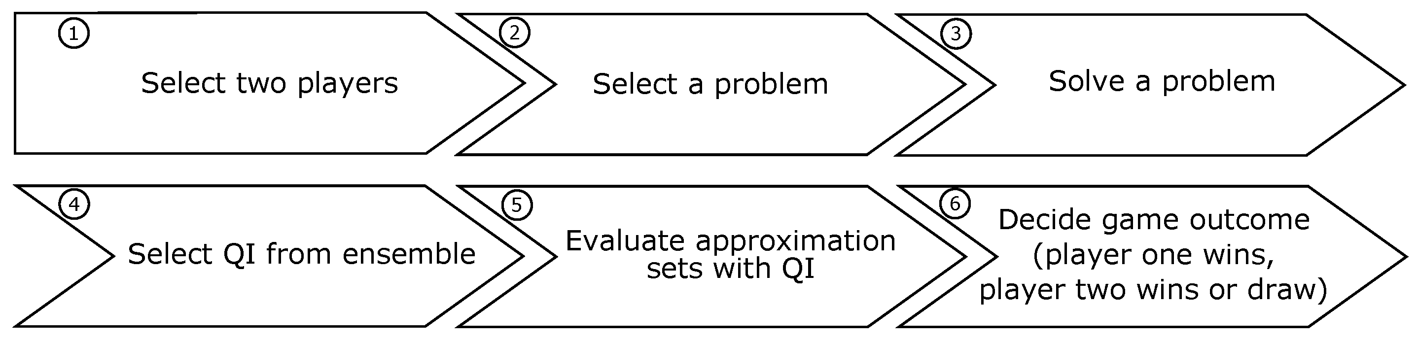 Mathematics | Free Full-Text | Tuning Multi-Objective