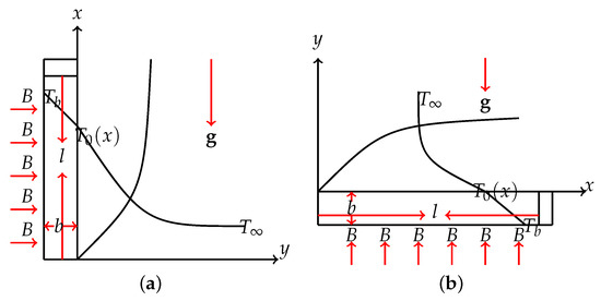 Mathematical and Computational Applications   An Open Access Journal