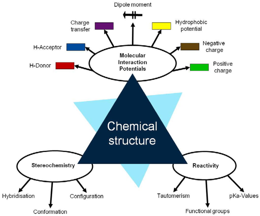 histamine structure activity relationship analysis