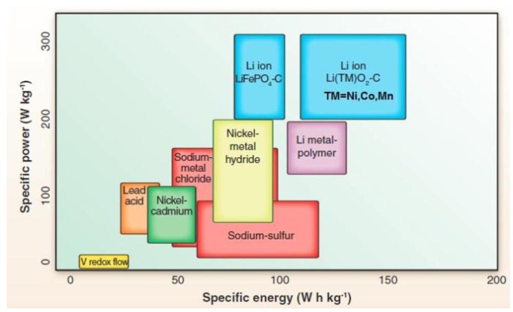 Alumina Ceramic Density Boron Nitride Ceramics