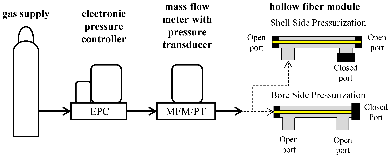 Membranes 06 g006 1024